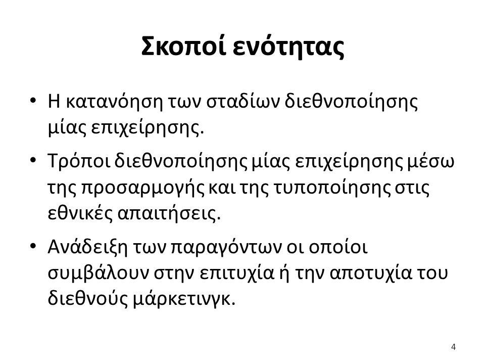 Doole I., Lowe R., (2004) International Marketing Strategy, 4 th edition, Thomson.
