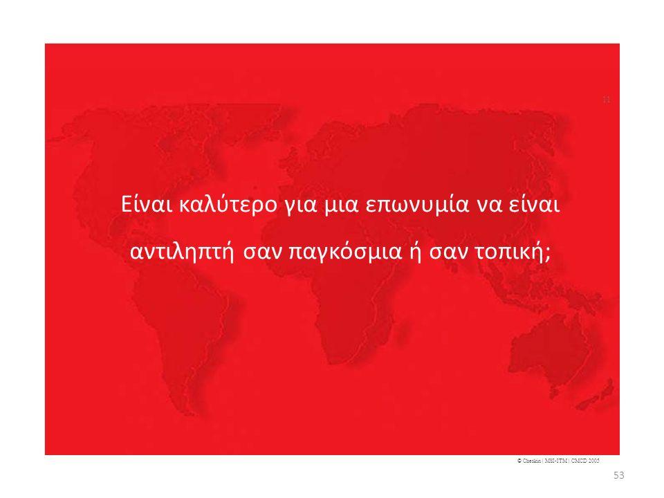 11 © Cheskin | MSI-ITM | CMCD 2005 Είναι καλύτερο για μια επωνυμία να είναι αντιληπτή σαν παγκόσμια ή σαν τοπική; 53