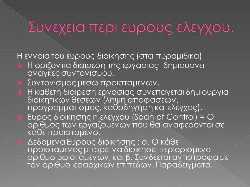 Η εννοια του ευρους διοικησης (στα πυραμιδικα)  Η οριζοντια διαιρεση της εργασιας δημιουργει αναγκες συντονισμου.
