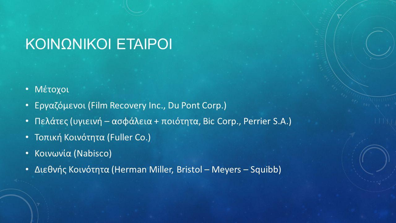 ΚΟΙΝΩΝΙΚΟΙ ΕΤΑΙΡΟΙ Μέτοχοι Εργαζόμενοι (Film Recovery Inc., Du Pont Corp.) Πελάτες (υγιεινή – ασφάλεια + ποιότητα, Bic Corp., Perrier S.A.) Τοπική Κοινότητα (Fuller Co.) Κοινωνία (Nabisco) Διεθνής Κοινότητα (Herman Miller, Bristol – Meyers – Squibb)