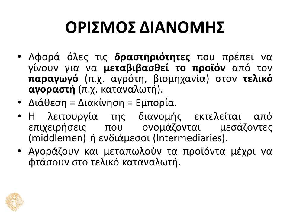ΤΥΠΟΙ ΔΙΑΥΛΩΝ ΔΙΑΥΛΟΙ ΒΙΟΜΗΧΑΝΙΚΩΝ ΠΡΟΪΟΝΤΩΝ: Β → ΑΒΠ (Αγοραστές Βιομηχ.