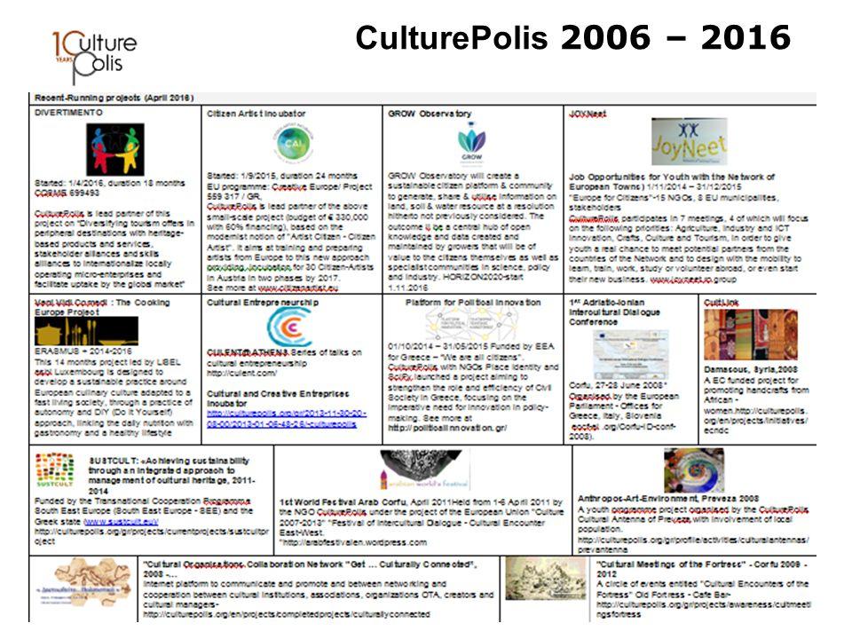 CulturePolis 2006 – 2016