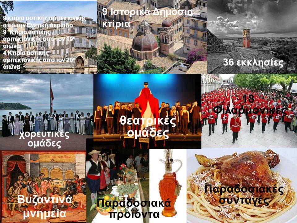 Ερευνα της CulturePolis 2016 για την πολιτιστική στρατηγική των ελληνικών πόλεων Η ΤΑΥΤΟΤΗΤΑ ΤΗΣ ΕΡΕΥΝΑΣ 1η ΦΑΣΗ: από 8 – 18 Μαϊου 2016 ΑΠΟΤΕΛΕΣΜΑΤΑ ΕΡΕΥΝΑΣ 1Η ΦΑΣΗ : 8 – 18 ΜαΪου 2016 (10 ημέρες!) Ερωτήθηκαν 58 Δήμοι οι 14 υποψήφιοι διαγωνισμού Ευρ.