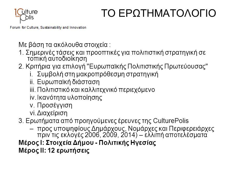 ΑΓΙΑΣ ΒΑΡΒΑΡΑΣΚαλαμάτας ΑΝΔΡΟΥΚΑΡΠΕΝΗΣΙΟΥ ΑΡΓΟΥΣ ΜΥΚΗΝΩΝΚΑΣΤΟΡΙΑΣ Αρχαίας ΟλυμπίαςΛαρισαίων ΒόλβηςΛΙΒΑΔΕΙΑ/ΛΕΒΑΔΕΩΝ ΒΡΙΛΗΣΣΙΩΝΜΟΝΕΜΒΑΣΙΑΣ ΔελφώνΝΙΣΥΡΟΥ ΔΙΟΝΥΣΟΥΞΑΝΘΗΣ ΕΛΕΥΣΙΝΑ-ΜΑΓΟΥΛΑΠολυγύρου ΗΓΟΥΜΕΝΙΤΣΑΣΡΕΘΥΜΝΟ ΗΛΙΔΑΣΣάμου ΘΕΡΜΗΣΣΕΡΡΩΝ ΘΕΣΣΑΛΟΝΙΚΗΣΣΥΡΟΥ-ΕΡΜΟΥΠΟΛΗΣ ΙΘΑΚΗΤΡΙΠΟΛΗΣ ΙΩΑΝΝΙΝΑΦΑΙΣΤΟΥ ΚΑΒΑΛΑΣΦΑΡΣΑΛΩΝ