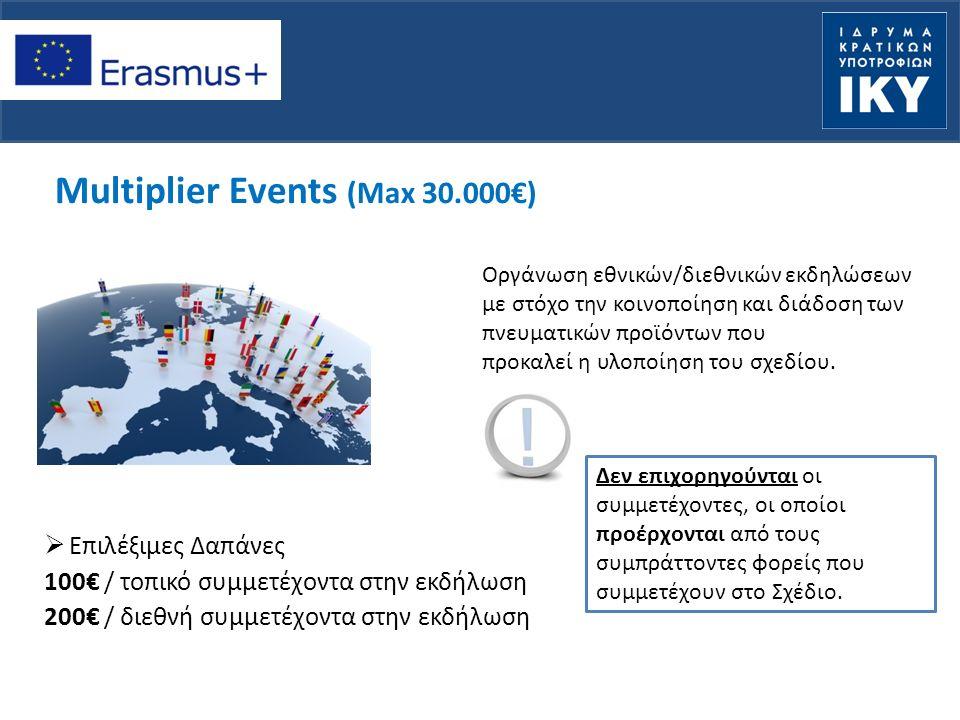 Multiplier Events (Max 30.000€)  Επιλέξιμες Δαπάνες 100€ / τοπικό συμμετέχοντα στην εκδήλωση 200€ / διεθνή συμμετέχοντα στην εκδήλωση Δεν επιχορηγούνται οι συμμετέχοντες, οι οποίοι προέρχονται από τους συμπράττοντες φορείς που συμμετέχουν στο Σχέδιο.
