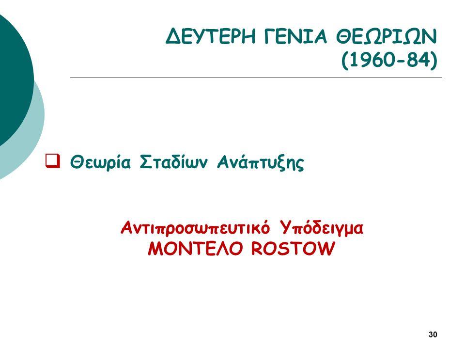 ΔΕΥΤΕΡΗ ΓΕΝΙΑ ΘΕΩΡΙΩΝ (1960-84) 30  Θεωρία Σταδίων Ανάπτυξης Αντιπροσωπευτικό Υπόδειγμα ΜΟΝΤΕΛΟ ROSTOW