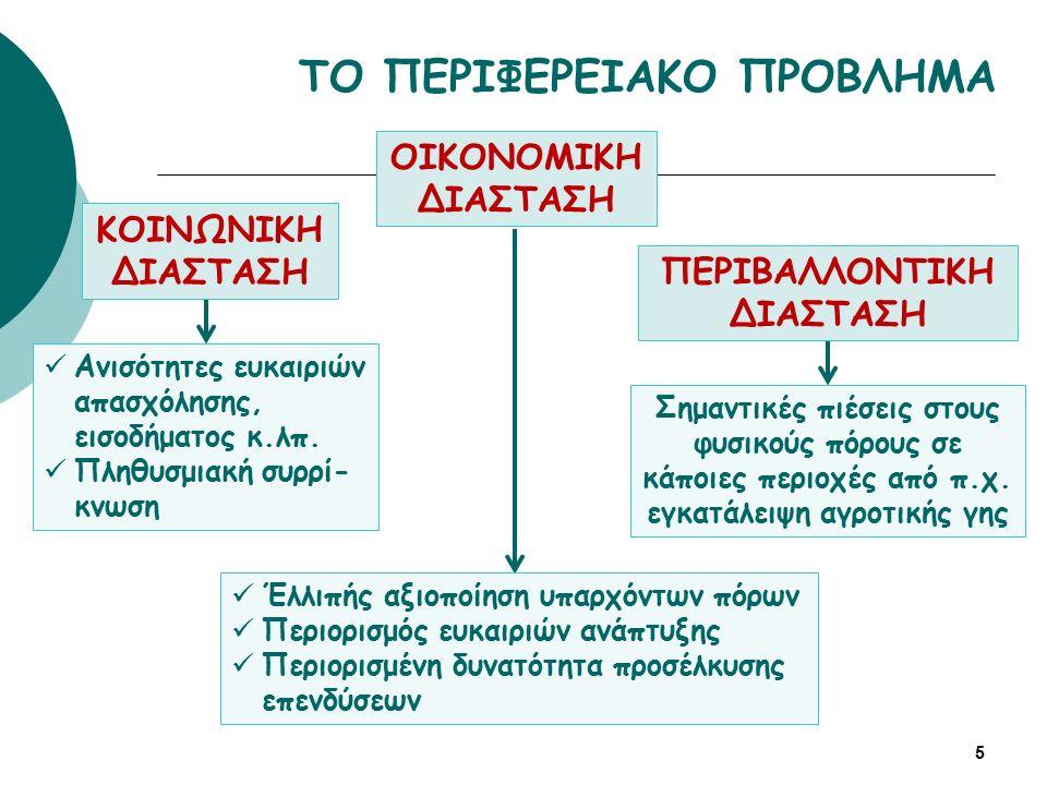 5 ΤΟ ΠΕΡΙΦΕΡΕΙΑΚΟ ΠΡΟΒΛΗΜΑ ΚΟΙΝΩΝΙΚΗ ΔΙΑΣΤΑΣΗ ΟΙΚΟΝΟΜΙΚΗ ΔΙΑΣΤΑΣΗ ΠΕΡΙΒΑΛΛΟΝΤΙΚΗ ΔΙΑΣΤΑΣΗ Έλλιπής αξιοποίηση υπαρχόντων πόρων Περιορισμός ευκαιριών ανάπτυξης Περιορισμένη δυνατότητα προσέλκυσης επενδύσεων Ανισότητες ευκαιριών απασχόλησης, εισοδήματος κ.λπ.