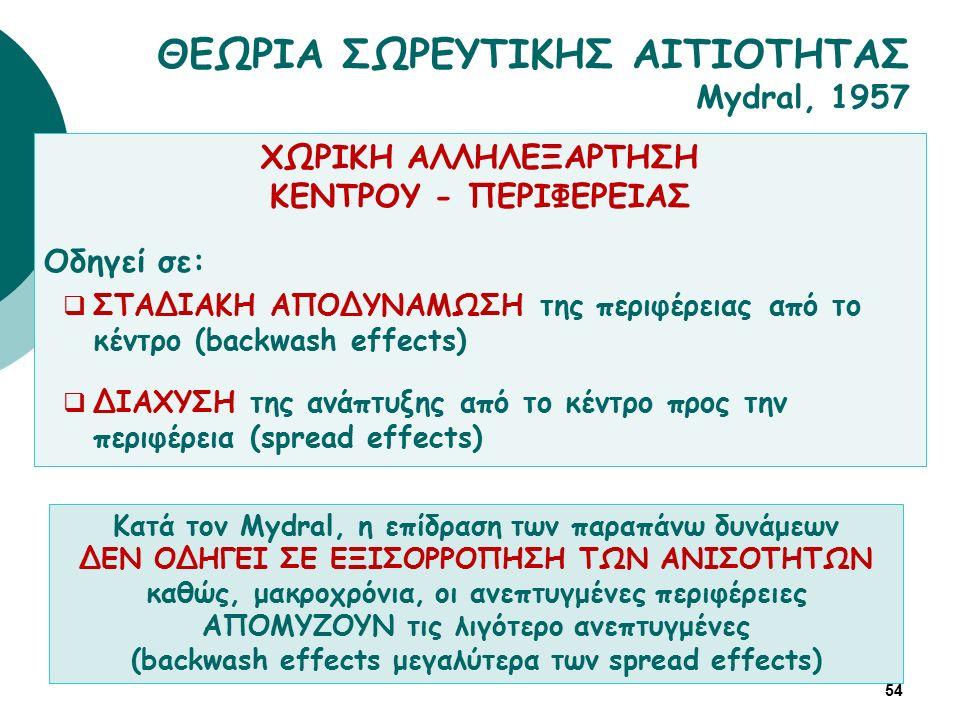 ΧΩΡΙΚΗ ΑΛΛΗΛΕΞΑΡΤΗΣΗ ΚΕΝΤΡΟΥ - ΠΕΡΙΦΕΡΕΙΑΣ Οδηγεί σε:  ΣΤΑΔΙΑΚΗ ΑΠΟΔΥΝΑΜΩΣΗ της περιφέρειας από το κέντρο (backwash effects)  ΔΙΑΧΥΣΗ της ανάπτυξης από το κέντρο προς την περιφέρεια (spread effects) 54 ΘΕΩΡΙΑ ΣΩΡΕΥΤΙΚΗΣ ΑΙΤΙΟΤΗΤΑΣ Mydral, 1957 Κατά τον Mydral, η επίδραση των παραπάνω δυνάμεων ΔΕΝ ΟΔΗΓΕΙ ΣΕ ΕΞΙΣΟΡΡΟΠΗΣΗ ΤΩΝ ΑΝΙΣΟΤΗΤΩΝ καθώς, μακροχρόνια, οι ανεπτυγμένες περιφέρειες ΑΠΟΜΥΖΟΥΝ τις λιγότερο ανεπτυγμένες (backwash effects μεγαλύτερα των spread effects)