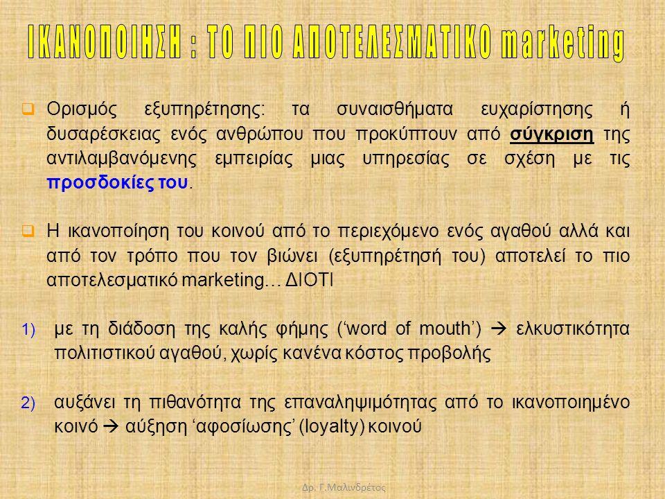 Δρ. Γ.Μαλινδρέτος  Ορισμός εξυπηρέτησης: τα συναισθήματα ευχαρίστησης ή δυσαρέσκειας ενός ανθρώπου που προκύπτουν από σύγκριση της αντιλαμβανόμενης ε