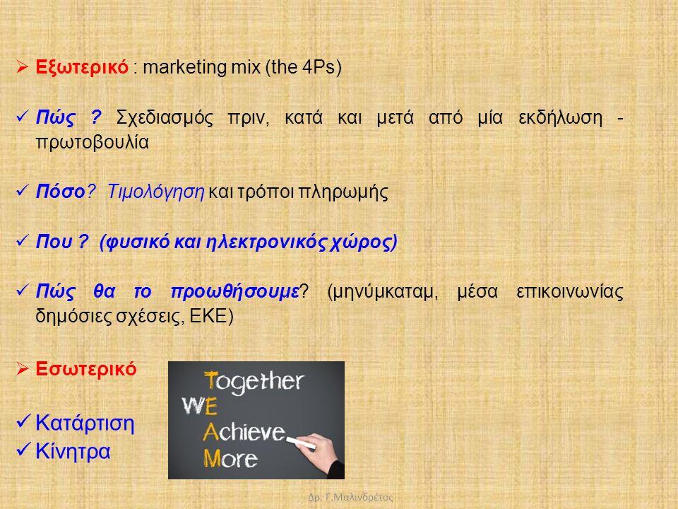 Δρ. Γ.Μαλινδρέτος  Εξωτερικό : marketing mix (the 4Ps) Πώς .