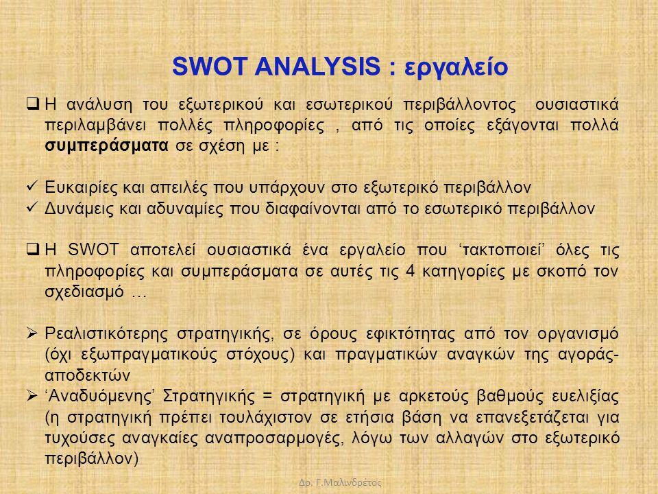 Δρ. Γ.Μαλινδρέτος SWOT ANALYSIS : εργαλείο  Η ανάλυση του εξωτερικού και εσωτερικού περιβάλλοντος ουσιαστικά περιλαμβάνει πολλές πληροφορίες, από τις