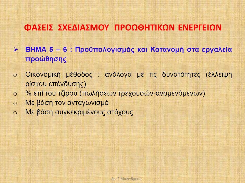 Δρ. Γ.Μαλινδρέτος  ΒΗΜΑ 5 – 6 : Προϋπολογισμός και Κατανομή στα εργαλεία προώθησης o Οικονομική μέθοδος : ανάλογα με τις δυνατότητες (έλλειψη ρίσκου