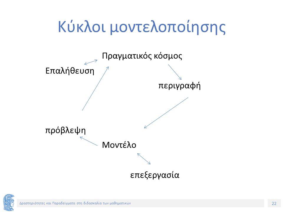 22 Δραστηριότητες και Παραδείγματα στη διδασκαλία των μαθηματικών Κύκλοι μοντελοποίησης Πραγματικός κόσμος Επαλήθευση περιγραφή πρόβλεψη Μοντέλο επεξεργασία