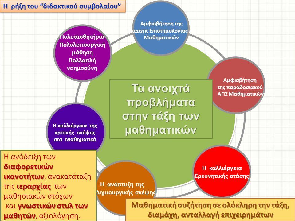 Αμφισβήτηση της παραδοσιακού ΑΠΣ Μαθηματικών Η καλλιέργεια Ερευνητικής στάσης Αμφισβήτηση της κυρίαρχης Επιστημολογίας των Μαθηματικών Η καλλιέργεια της κριτικής σκέψης στα Μαθηματικά Η ανάπτυξη της Δημιουργικής σκέψης Τα ανοιχτά προβλήματα στην τάξη των μαθηματικών Η ρήξη του διδακτικού συμβολαίου Πολυαισθητήρια Πολυλειτουργική μάθηση Πολλαπλή νοημοσύνη Μαθηματική συζήτηση σε ολόκληρη την τάξη, διαμάχη, ανταλλαγή επιχειρημάτων διαφορετικών ικανοτήτων ιεραρχίας Η ανάδειξη των διαφορετικών ικανοτήτων, ανακατάταξη της ιεραρχίας των μαθησιακών στόχων γνωστικών στυλ των μαθητών και γνωστικών στυλ των μαθητών, αξιολόγηση.