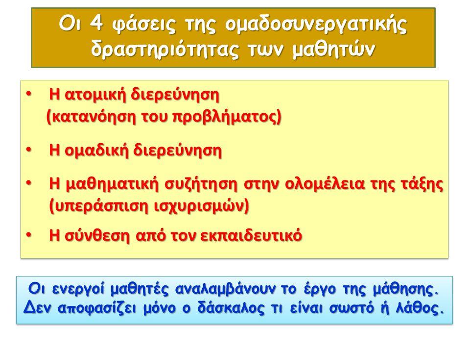 Η ατομική διερεύνηση Η ατομική διερεύνηση (κατανόηση του προβλήματος) (κατανόηση του προβλήματος) Η ομαδική διερεύνηση Η ομαδική διερεύνηση Η μαθηματική συζήτηση στην ολομέλεια της τάξης (υπεράσπιση ισχυρισμών) Η μαθηματική συζήτηση στην ολομέλεια της τάξης (υπεράσπιση ισχυρισμών) Η σύνθεση από τον εκπαιδευτικό Η σύνθεση από τον εκπαιδευτικό Η ατομική διερεύνηση Η ατομική διερεύνηση (κατανόηση του προβλήματος) (κατανόηση του προβλήματος) Η ομαδική διερεύνηση Η ομαδική διερεύνηση Η μαθηματική συζήτηση στην ολομέλεια της τάξης (υπεράσπιση ισχυρισμών) Η μαθηματική συζήτηση στην ολομέλεια της τάξης (υπεράσπιση ισχυρισμών) Η σύνθεση από τον εκπαιδευτικό Η σύνθεση από τον εκπαιδευτικό Οι 4 φάσεις της ομαδοσυνεργατικής δραστηριότητας των μαθητών Οι ενεργοί μαθητές αναλαμβάνουν το έργο της μάθησης.