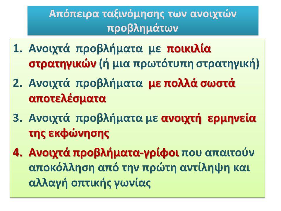 ποικιλία στρατηγικών 1.Ανοιχτά προβλήματα με ποικιλία στρατηγικών (ή μια πρωτότυπη στρατηγική) με πολλά σωστά αποτελέσματα 2.Ανοιχτά προβλήματα με πολλά σωστά αποτελέσματα ανοιχτή ερμηνεία της εκφώνησης 3.Ανοιχτά προβλήματα με ανοιχτή ερμηνεία της εκφώνησης 4.Ανοιχτά προβλήματα-γρίφοι 4.Ανοιχτά προβλήματα-γρίφοι που απαιτούν αποκόλληση από την πρώτη αντίληψη και αλλαγή οπτικής γωνίας ποικιλία στρατηγικών 1.Ανοιχτά προβλήματα με ποικιλία στρατηγικών (ή μια πρωτότυπη στρατηγική) με πολλά σωστά αποτελέσματα 2.Ανοιχτά προβλήματα με πολλά σωστά αποτελέσματα ανοιχτή ερμηνεία της εκφώνησης 3.Ανοιχτά προβλήματα με ανοιχτή ερμηνεία της εκφώνησης 4.Ανοιχτά προβλήματα-γρίφοι 4.Ανοιχτά προβλήματα-γρίφοι που απαιτούν αποκόλληση από την πρώτη αντίληψη και αλλαγή οπτικής γωνίας Απόπειρα ταξινόμησης των ανοιχτών προβλημάτων