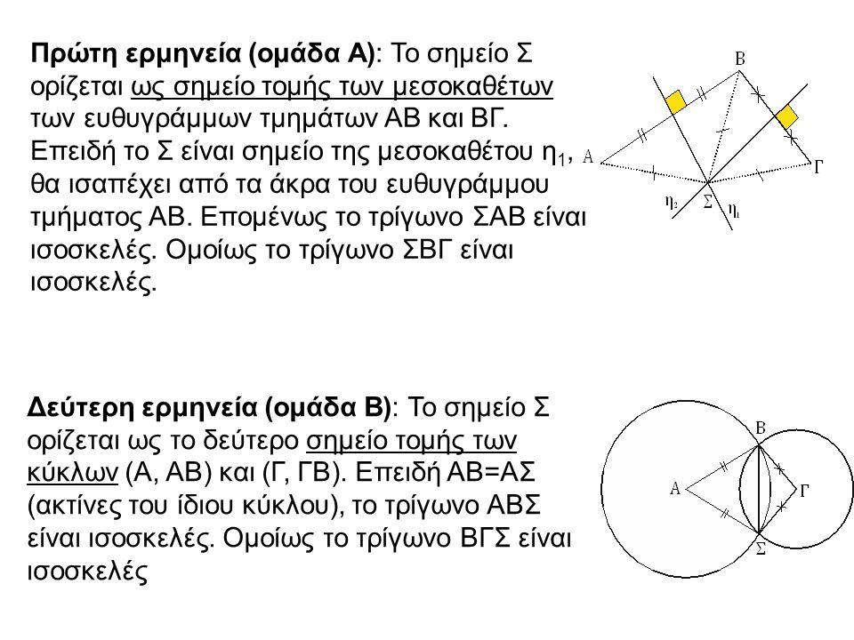 Πρώτη ερμηνεία (ομάδα Α): Το σημείο Σ ορίζεται ως σημείο τομής των μεσοκαθέτων των ευθυγράμμων τμημάτων ΑΒ και ΒΓ.