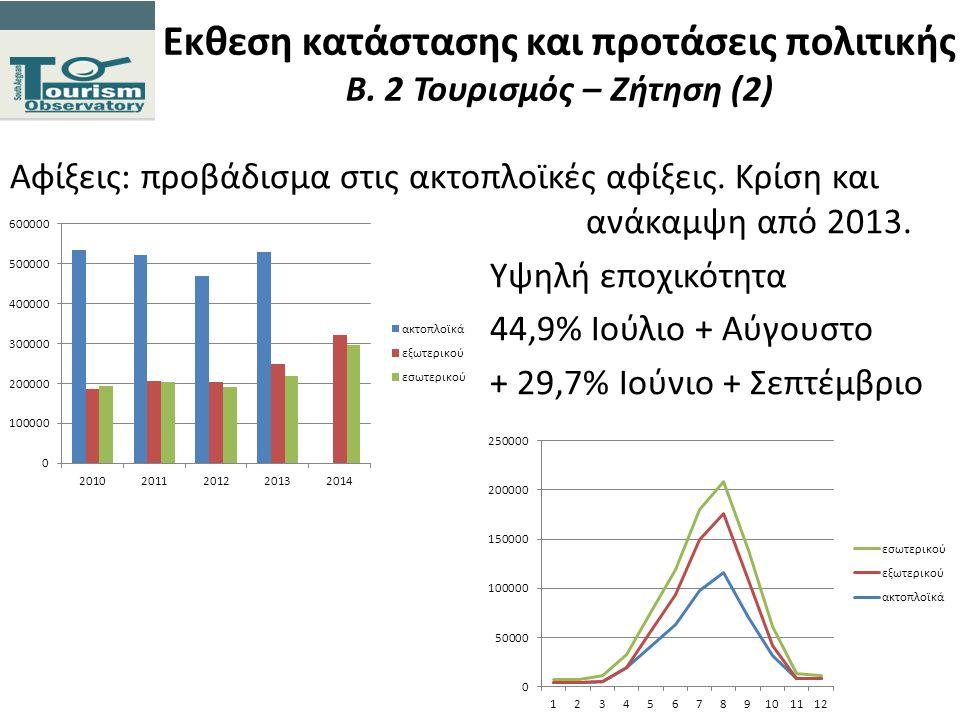 Εκθεση κατάστασης και προτάσεις πολιτικής Β. 2 Τουρισμός – Ζήτηση (2) Αφίξεις: προβάδισμα στις ακτοπλοϊκές αφίξεις. Κρίση και ανάκαμψη από 2013. Υψηλή