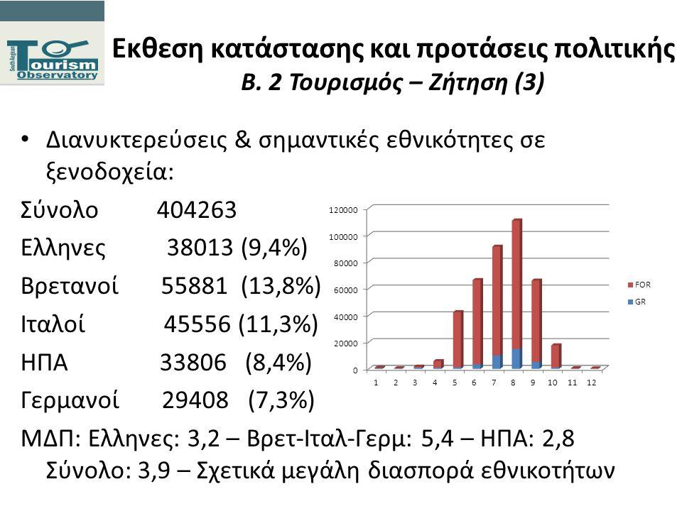 Εκθεση κατάστασης και προτάσεις πολιτικής Β. 2 Τουρισμός – Ζήτηση (3) Διανυκτερεύσεις & σημαντικές εθνικότητες σε ξενοδοχεία: Σύνολο 404263 Ελληνες 38