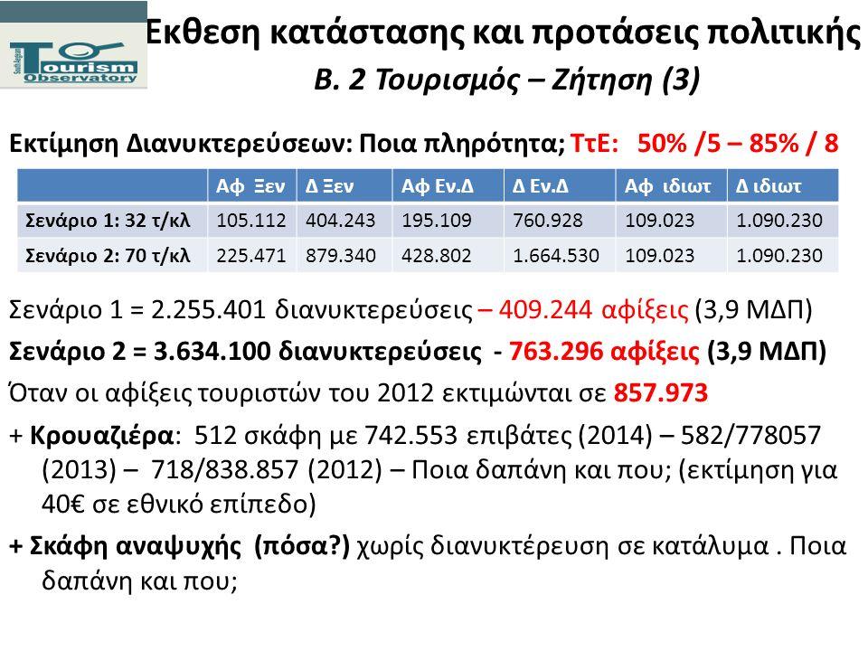 Εκθεση κατάστασης και προτάσεις πολιτικής Β. 2 Τουρισμός – Ζήτηση (3) Εκτίμηση Διανυκτερεύσεων: Ποια πληρότητα; ΤτΕ: 50% /5 – 85% / 8 Σενάριο 1 = 2.25