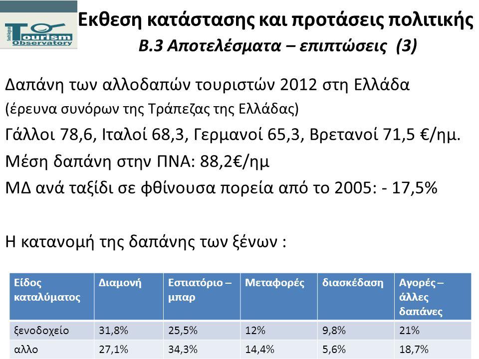 Εκθεση κατάστασης και προτάσεις πολιτικής Β.3 Αποτελέσματα – επιπτώσεις (3) Δαπάνη των αλλοδαπών τουριστών 2012 στη Ελλάδα (έρευνα συνόρων της Τράπεζα