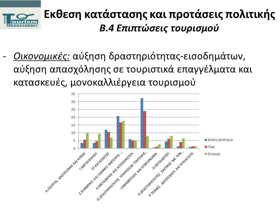 Εκθεση κατάστασης και προτάσεις πολιτικής Β.4 Επιπτώσεις τουρισμού -Οικονομικές: αύξηση δραστηριότητας-εισοδημάτων, αύξηση απασχόλησης σε τουριστικά ε