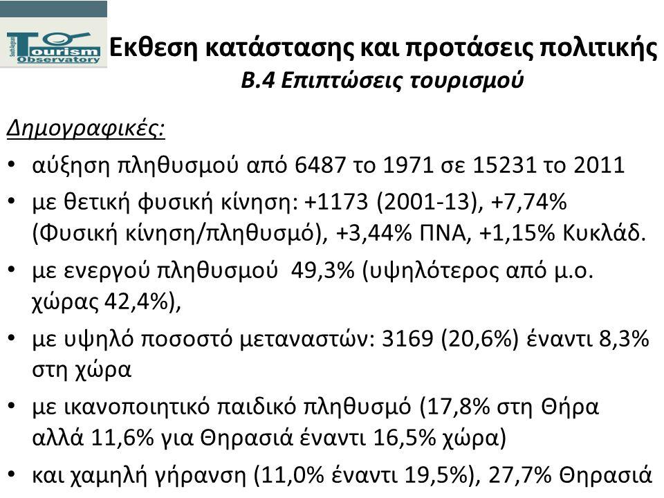 Εκθεση κατάστασης και προτάσεις πολιτικής Β.4 Επιπτώσεις τουρισμού Δημογραφικές: αύξηση πληθυσμού από 6487 το 1971 σε 15231 το 2011 με θετική φυσική κ
