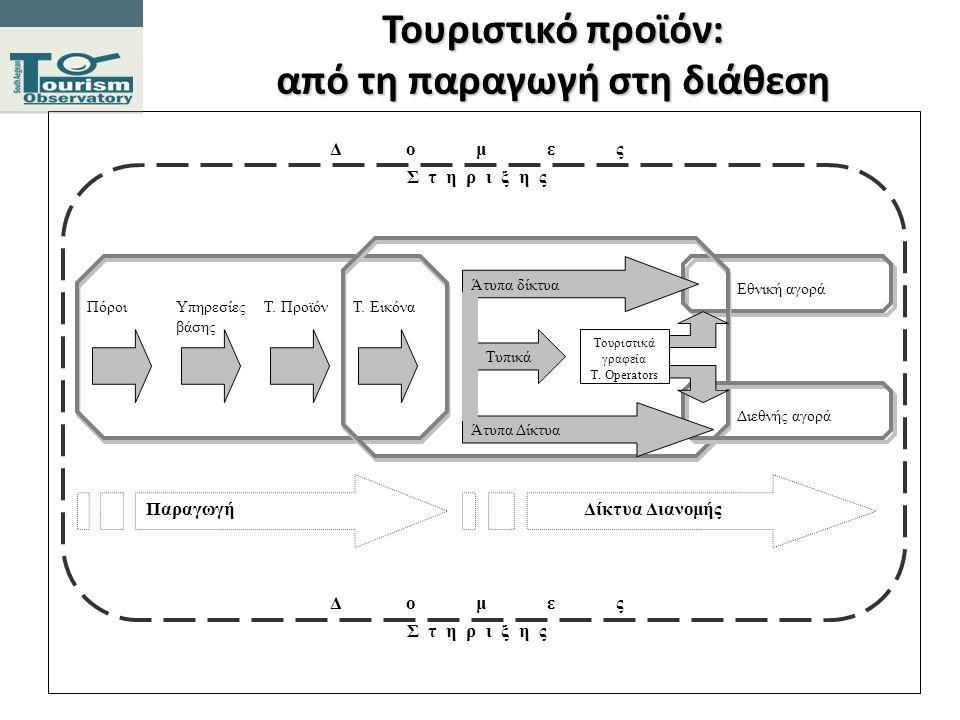 Εκθεση κατάστασης και προτάσεις πολιτικής Γ.