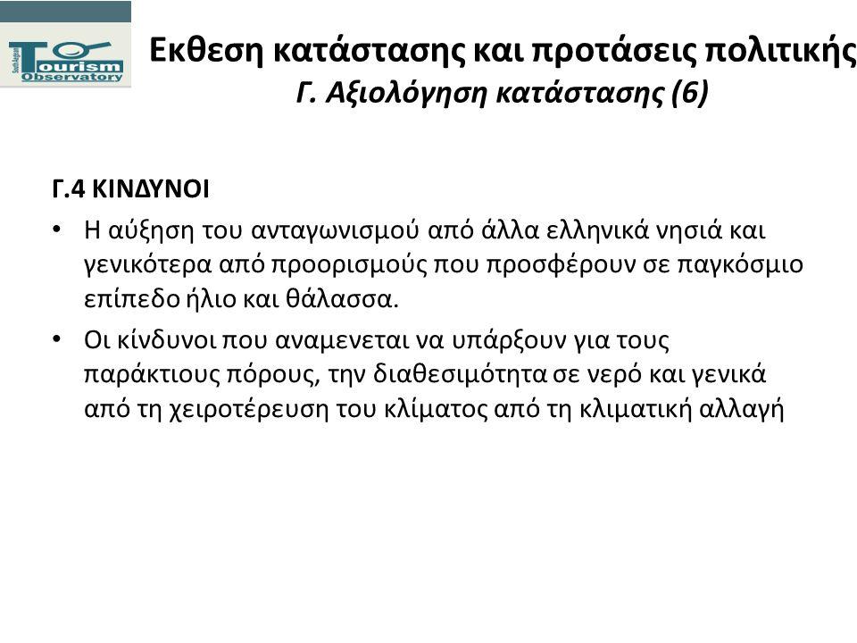 Εκθεση κατάστασης και προτάσεις πολιτικής Γ. Αξιολόγηση κατάστασης (6) Γ.4 ΚΙΝΔΥΝΟΙ Η αύξηση του ανταγωνισμού από άλλα ελληνικά νησιά και γενικότερα α