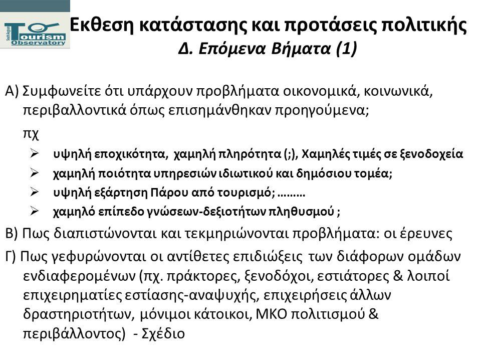 Εκθεση κατάστασης και προτάσεις πολιτικής Δ. Επόμενα Βήματα (1) Α) Συμφωνείτε ότι υπάρχουν προβλήματα οικονομικά, κοινωνικά, περιβαλλοντικά όπως επιση