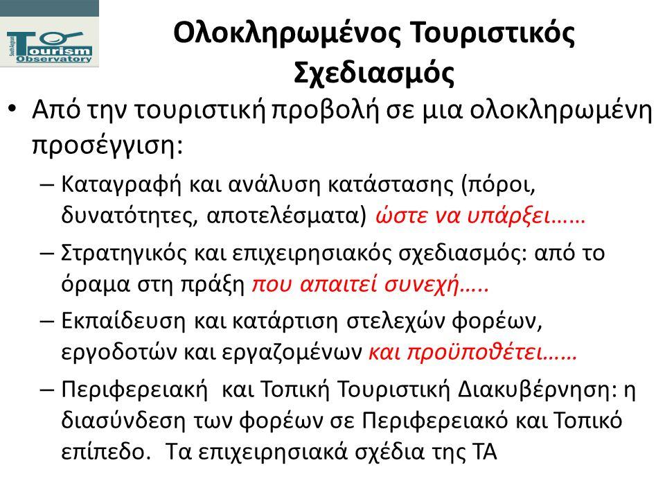 Εκθεση κατάστασης και προτάσεις πολιτικής Β.3 Αποτελέσματα – επιπτώσεις (3) Δαπάνη των αλλοδαπών τουριστών 2012 στη Ελλάδα (έρευνα συνόρων της Τράπεζας της Ελλάδας) Γάλλοι 78,6, Ιταλοί 68,3, Γερμανοί 65,3, Βρετανοί 71,5 €/ημ.