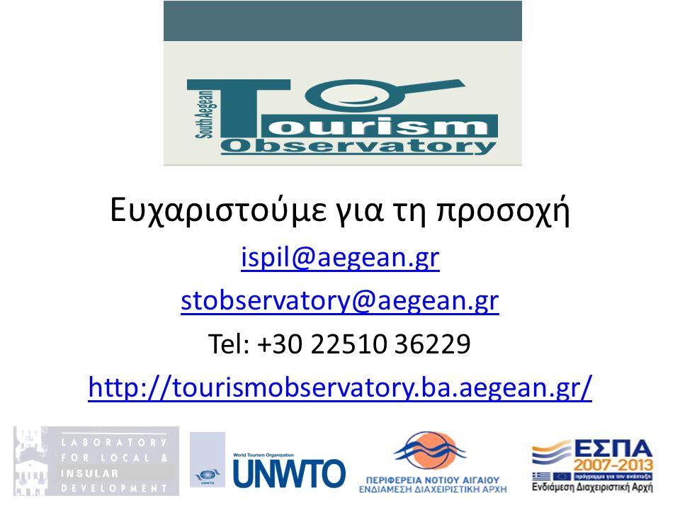 Ευχαριστούμε για τη προσοχή ispil@aegean.gr stobservatory@aegean.gr Tel: +30 22510 36229 http://tourismobservatory.ba.aegean.gr/