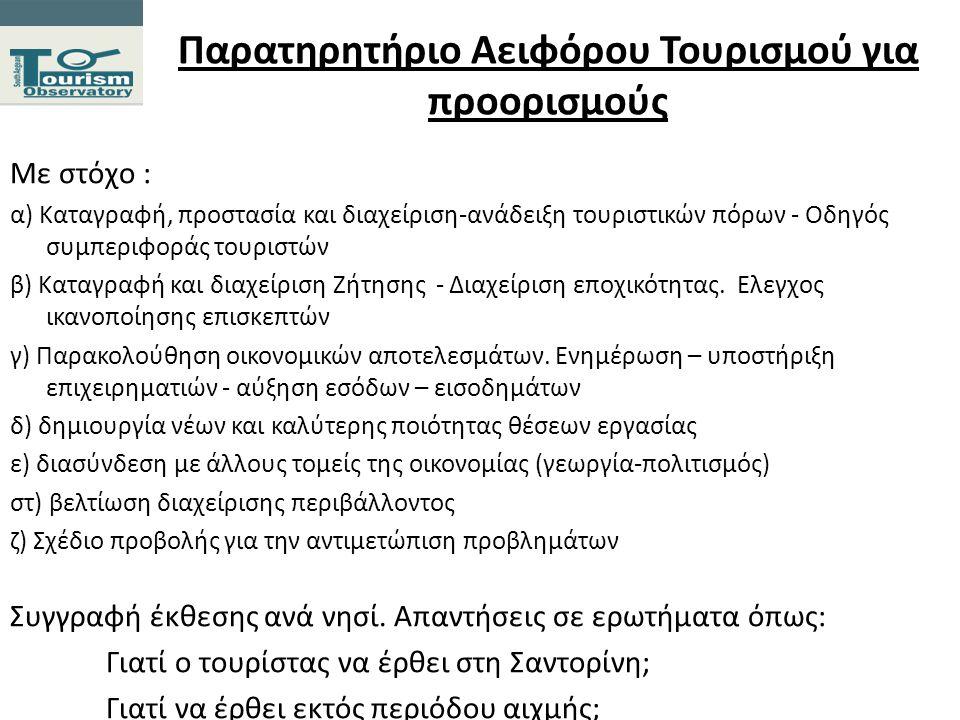 Παρατηρητήριο Αειφόρου Τουρισμού για προορισμούς Με στόχο : α) Καταγραφή, προστασία και διαχείριση-ανάδειξη τουριστικών πόρων - Οδηγός συμπεριφοράς το