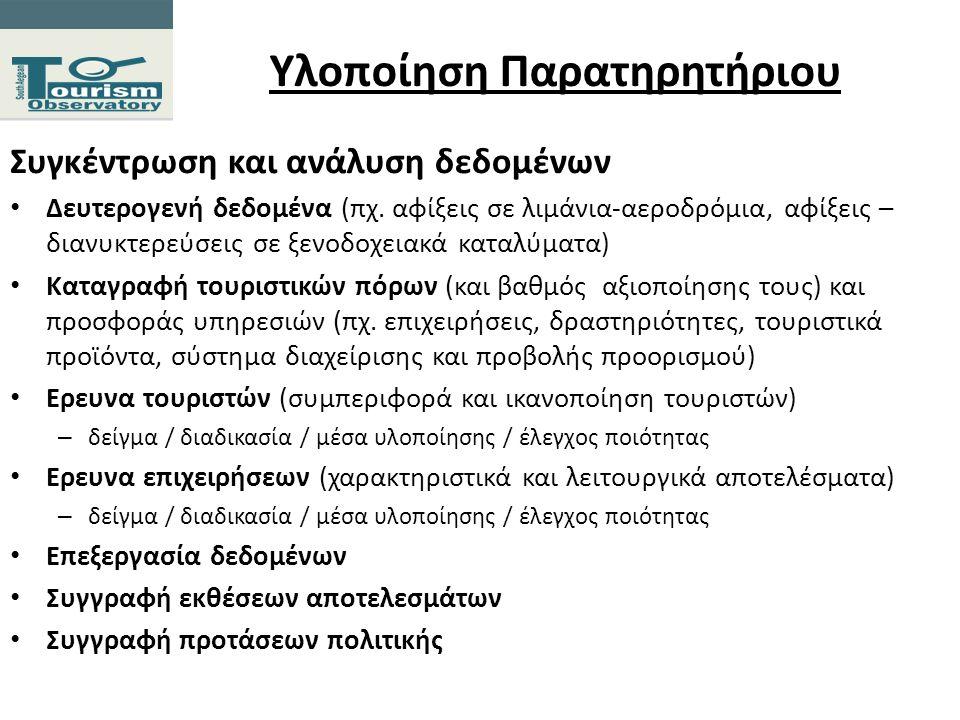 Εκθεση κατάστασης και προτάσεις πολιτικής για τον προορισμό: Σαντορίνη Α.