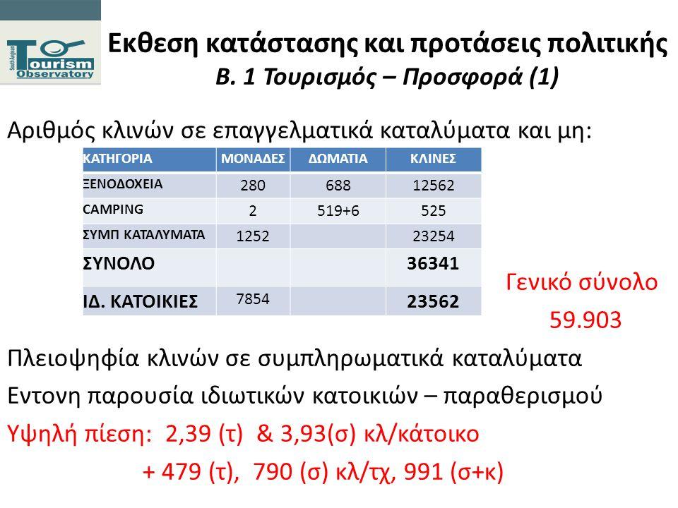 Εκθεση κατάστασης και προτάσεις πολιτικής Β. 1 Τουρισμός – Προσφορά (1) Αριθμός κλινών σε επαγγελματικά καταλύματα και μη: Γενικό σύνολο 59.903 Πλειοψ