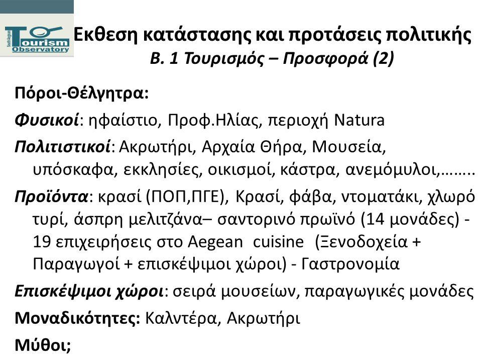 Εκθεση κατάστασης και προτάσεις πολιτικής Β.4 Επιπτώσεις τουρισμού Περιβαλλοντικά: Αλλοίωση τοπίου (ειδικά παράκτιας ζώνης) από δόμηση: από 3755 κατοικίες το 1971 σε 13528 το 2011 – 5674 κατοικούνται από 15097 κατοίκους, Σοβαρά προβλήματα στην επάρκεια νερού: υδροφόρες + 2 αφαλατώσεις Υγρά απόβλητα: 3 βιολογικοί Στερεά απόβλητα: ανακύκλωση; ΧΥΤΑ προς ΧΥΤΥ Κυκλοφοριακό – θόρυβος Ενέργεια: συμβατικό εργοστάσιο + περιορισμένες ΑΠΕ (ηλικακά, φωτοβολταϊκά )λόγω προστασίας