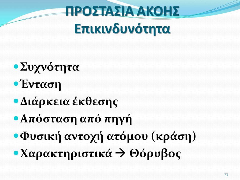 ΠΡΟΣΤΑΣΙΑ ΑΚΟΗΣ Επικινδυνότητα Συχνότητα Ένταση Διάρκεια έκθεσης Απόσταση από πηγή Φυσική αντοχή ατόμου (κράση) Χαρακτηριστικά  Θόρυβος 23