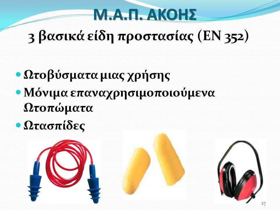 Μ.Α.Π. ΑΚΟΗΣ 3 βασικά είδη προστασίας (ΕΝ 352) Ωτοβύσματα μιας χρήσης Μόνιμα επαναχρησιμοποιούμενα Ωτοπώματα Ωτασπίδες 27