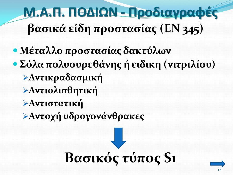 Μ.Α.Π. ΠΟΔΙΩΝ - Προδιαγραφές βασικά είδη προστασίας (ΕΝ 345) Μέταλλο προστασίας δακτύλων Σόλα πολυουρεθάνης ή ειδικη (νιτριλίου)  Αντικραδασμική  Αν