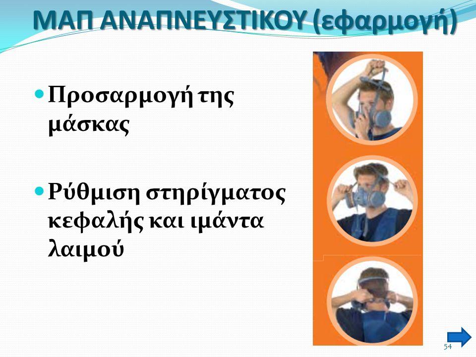 ΜΑΠ ΑΝΑΠΝΕΥΣΤΙΚΟΥ (εφαρμογή) Προσαρμογή της μάσκας Ρύθμιση στηρίγματος κεφαλής και ιμάντα λαιμού 54