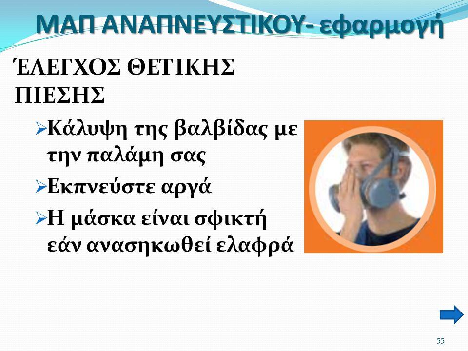 ΜΑΠ ΑΝΑΠΝΕΥΣΤΙΚΟΥ- εφαρμογή ΈΛΕΓΧΟΣ ΘΕΤΙΚΗΣ ΠΙΕΣΗΣ  Κάλυψη της βαλβίδας με την παλάμη σας  Εκπνεύστε αργά  Η μάσκα είναι σφικτή εάν ανασηκωθεί ελαφ