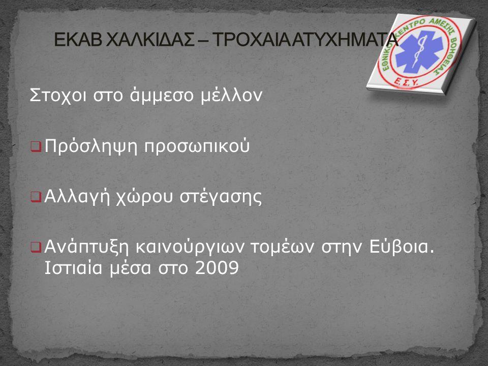Στοχοι στο άμμεσο μέλλον  Πρόσληψη προσωπικού  Αλλαγή χώρου στέγασης  Ανάπτυξη καινούργιων τομέων στην Εύβοια. Ιστιαία μέσα στο 2009