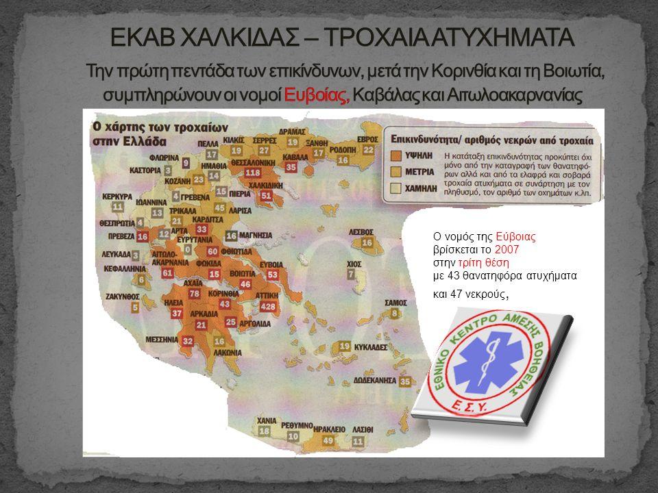 Ο νομός της Εύβοιας βρίσκεται το 2007 στην τρίτη θέση με 43 θανατηφόρα ατυχήματα και 47 νεκρούς,