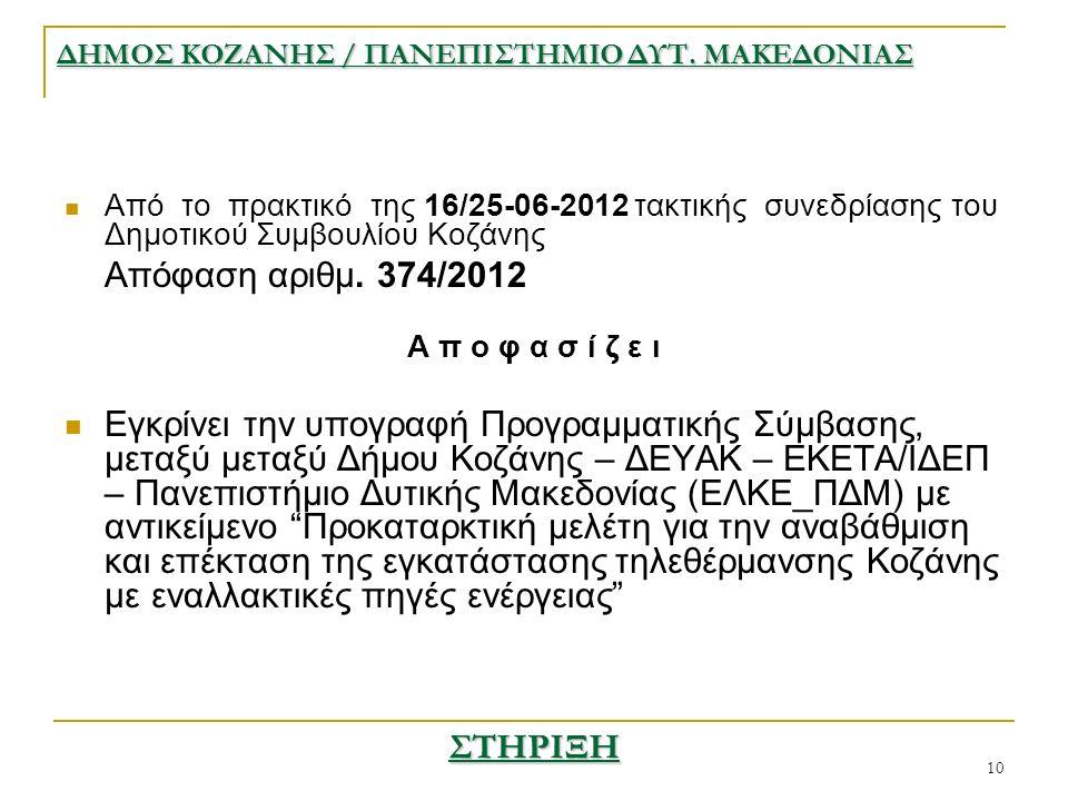 10 Από το πρακτικό της 16/25-06-2012 τακτικής συνεδρίασης του Δημοτικού Συμβουλίου Κοζάνης Απόφαση αριθμ.