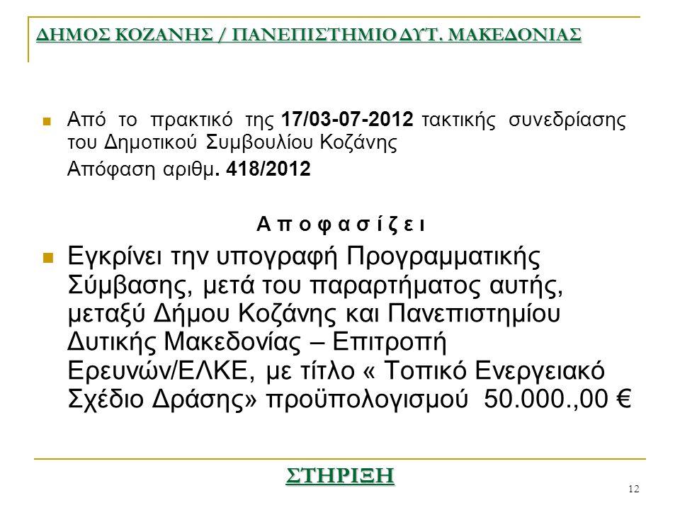 12 Από το πρακτικό της 17/03-07-2012 τακτικής συνεδρίασης του Δημοτικού Συμβουλίου Κοζάνης Απόφαση αριθμ.