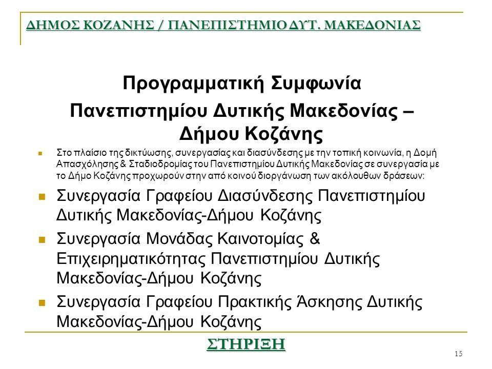15 Προγραμματική Συμφωνία Πανεπιστημίου Δυτικής Μακεδονίας – Δήμου Κοζάνης Στο πλαίσιο της δικτύωσης, συνεργασίας και διασύνδεσης με την τοπική κοινωνία, η Δομή Απασχόλησης & Σταδιοδρομίας του Πανεπιστημίου Δυτικής Μακεδονίας σε συνεργασία με το Δήμο Κοζάνης προχωρούν στην από κοινού διοργάνωση των ακόλουθων δράσεων: Συνεργασία Γραφείου Διασύνδεσης Πανεπιστημίου Δυτικής Μακεδονίας-Δήμου Κοζάνης Συνεργασία Μονάδας Καινοτομίας & Επιχειρηματικότητας Πανεπιστημίου Δυτικής Μακεδονίας-Δήμου Κοζάνης Συνεργασία Γραφείου Πρακτικής Άσκησης Δυτικής Μακεδονίας-Δήμου Κοζάνης ΔΗΜΟΣ ΚΟΖΑΝΗΣ / ΠΑΝΕΠΙΣΤΗΜΙΟ ΔΥΤ.