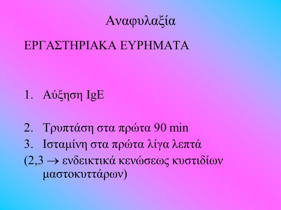 Αναφυλαξία ΕΡΓΑΣΤΗΡΙΑΚΑ ΕΥΡΗΜΑΤΑ 1.Aύξηση IgE 2.Tρυπτάση στα πρώτα 90 min 3.Iσταμίνη στα πρώτα λίγα λεπτά (2,3  ενδεικτικά κενώσεως κυστιδίων μαστοκυττάρων)