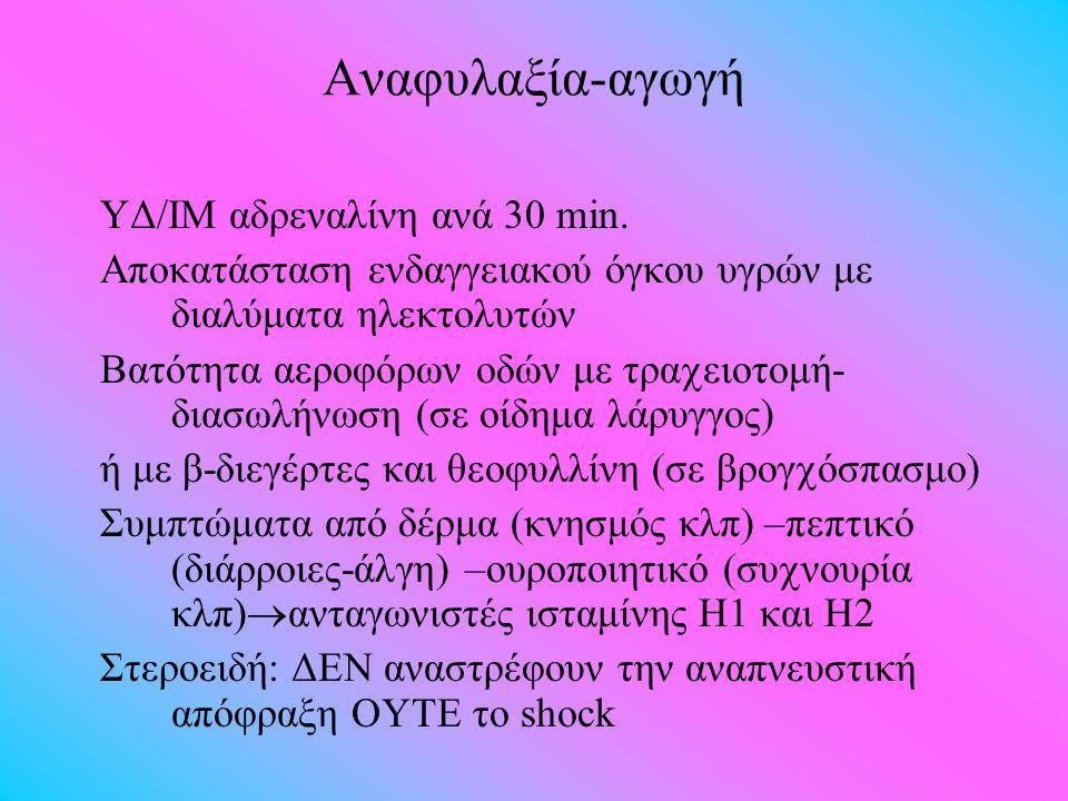 Αναφυλαξία-αγωγή ΥΔ/ΙΜ αδρεναλίνη ανά 30 min.