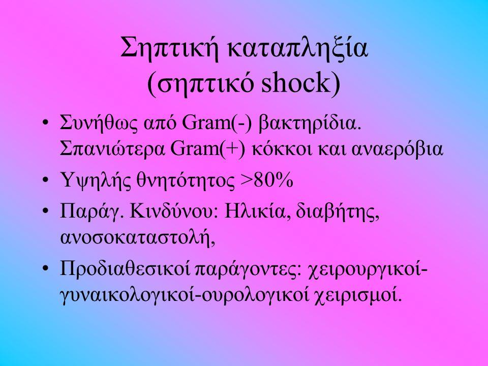 Σηπτική καταπληξία (σηπτικό shock) Συνήθως από Gram(-) βακτηρίδια. Σπανιώτερα Gram(+) κόκκοι και αναερόβια Υψηλής θνητότητος >80% Παράγ. Κινδύνου: Ηλι