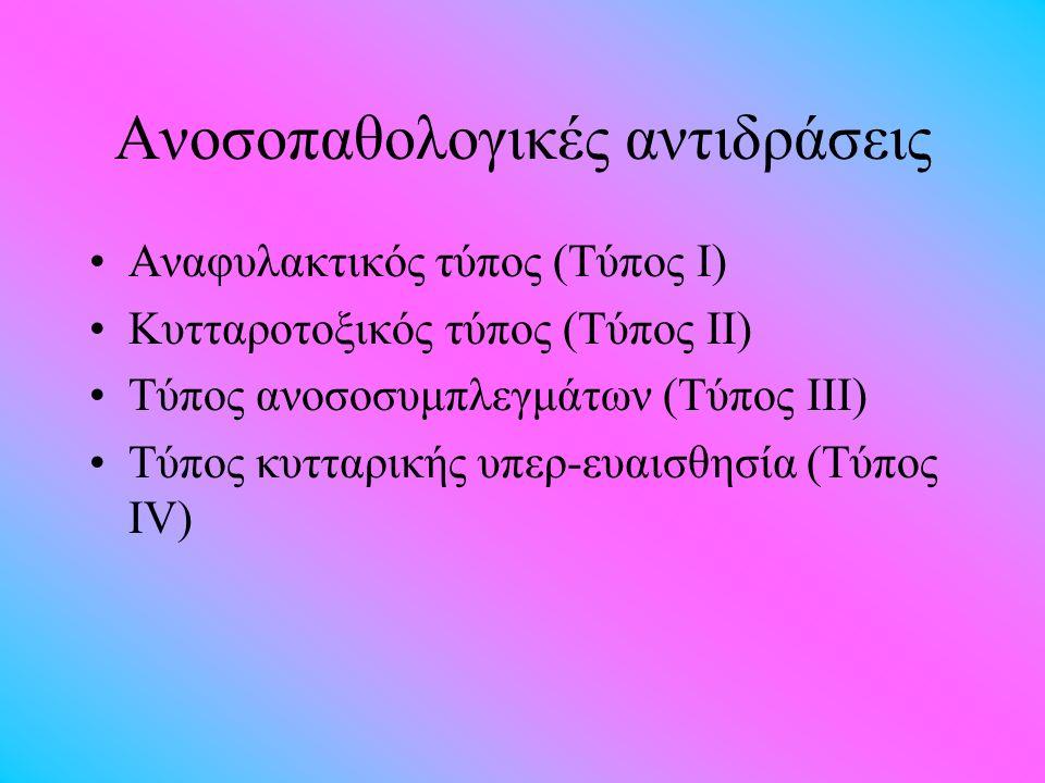 Ανοσοπαθολογικές αντιδράσεις Αναφυλακτικός τύπος (Τύπος Ι) Κυτταροτοξικός τύπος (Τύπος ΙΙ) Τύπος ανοσοσυμπλεγμάτων (Τύπος ΙΙΙ) Τύπος κυτταρικής υπερ-ευαισθησία (Τύπος ΙV)